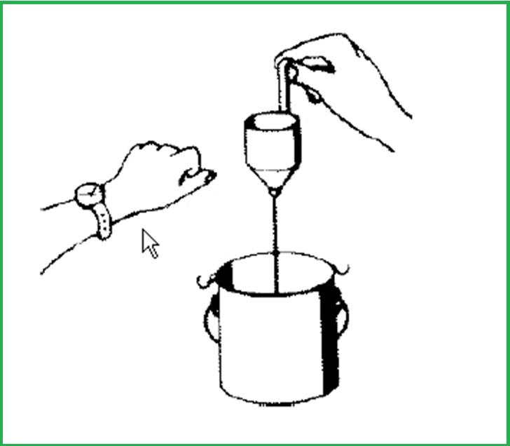 Cách sử dụng cốc đo độ nhớt